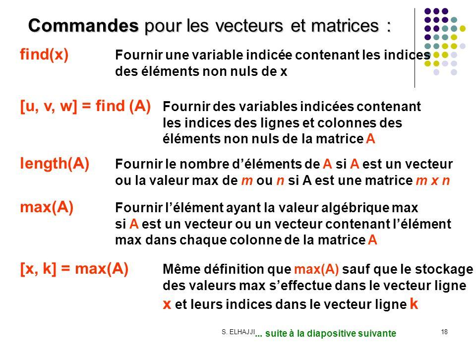 S. ELHAJJI18 Commandes pour les vecteurs et matrices : find(x) Fournir une variable indicée contenant les indices des éléments non nuls de x [u, v, w]