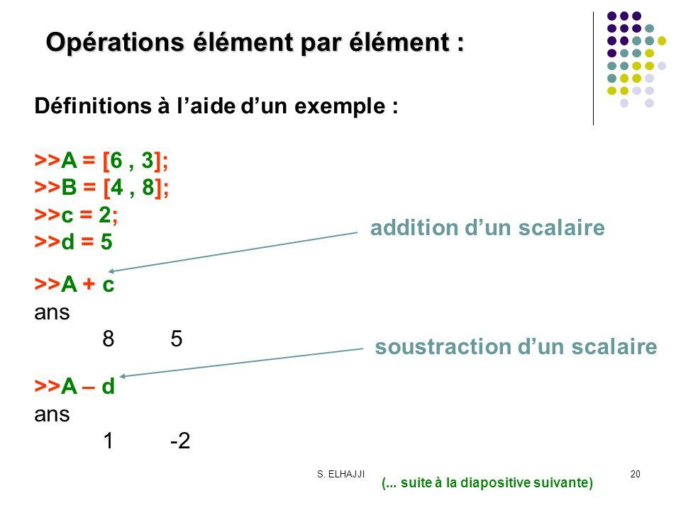S. ELHAJJI20 Opérations élément par élément : Définitions à laide dun exemple : >>A = [6, 3]; >>B = [4, 8]; >>c = 2; >>d = 5 >>A + c ans 85 >>A – d an