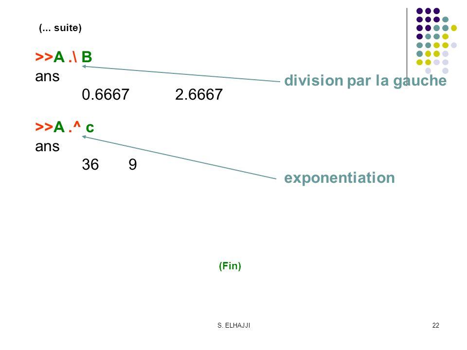 S. ELHAJJI22 (... suite) >>A.\ B ans 0.66672.6667 >>A.^ c ans 369 division par la gauche (Fin) exponentiation