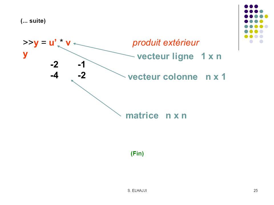 S. ELHAJJI25 (... suite) >>y = u * vproduit extérieur y -2-1 -4-2 vecteur ligne 1 x n vecteur colonne n x 1 matrice n x n (Fin)