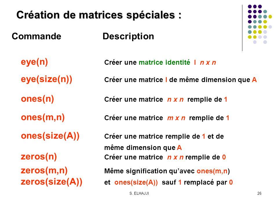 S. ELHAJJI26 Création de matrices spéciales : Commande Description eye(n) Créer une matrice identité I n x n eye(size(n)) Créer une matrice I de même