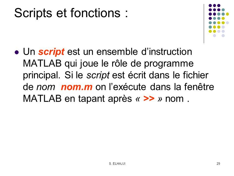 S. ELHAJJI29 Scripts et fonctions : Un script est un ensemble dinstruction MATLAB qui joue le rôle de programme principal. Si le script est écrit dans