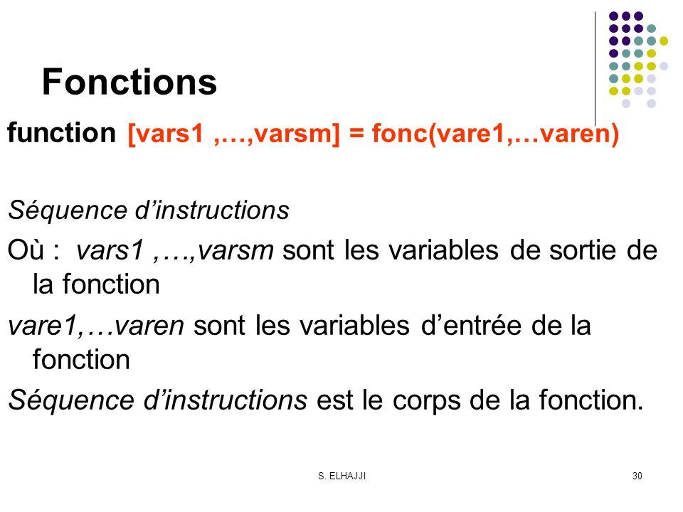 S. ELHAJJI30 Fonctions function [vars1,…,varsm] = fonc(vare1,…varen) Séquence dinstructions Où :vars1,…,varsm sont les variables de sortie de la fonct