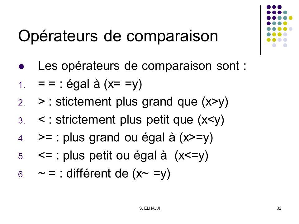 S. ELHAJJI32 Opérateurs de comparaison Les opérateurs de comparaison sont : 1. = = : égal à (x= =y) 2. > : stictement plus grand que (x>y) 3. < : stri