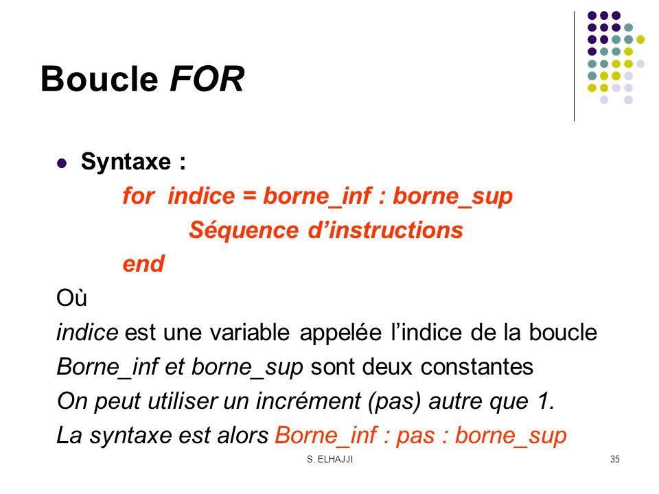 S. ELHAJJI35 Boucle FOR Syntaxe : for indice = borne_inf : borne_sup Séquence dinstructions end Où indice est une variable appelée lindice de la boucl