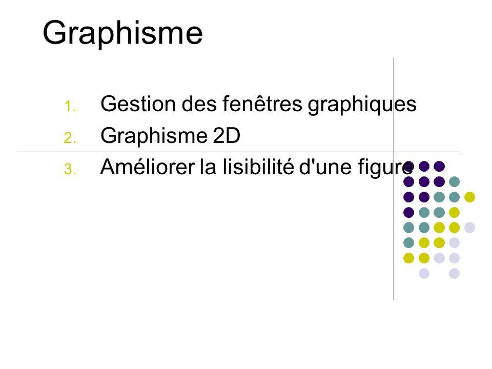 Graphisme 1. Gestion des fenêtres graphiques 2. Graphisme 2D 3. Améliorer la lisibilité d'une figure