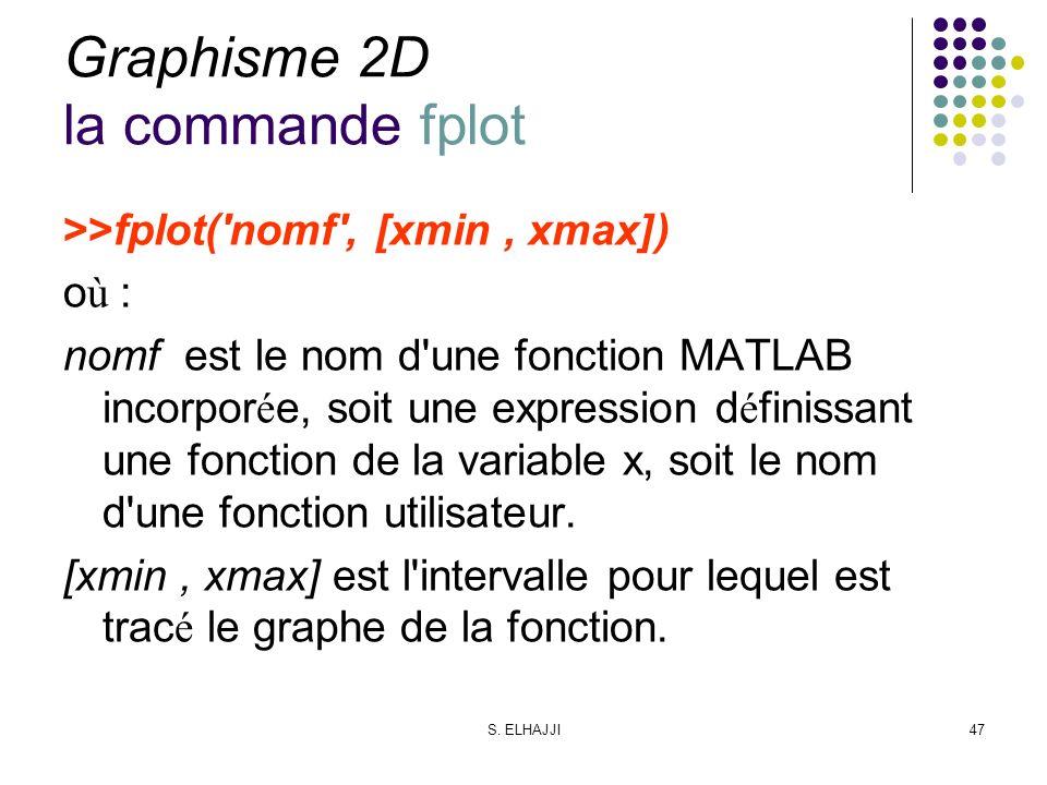 S. ELHAJJI47 Graphisme 2D la commande fplot >>fplot('nomf', [xmin, xmax]) o ù : nomf est le nom d'une fonction MATLAB incorpor é e, soit une expressio