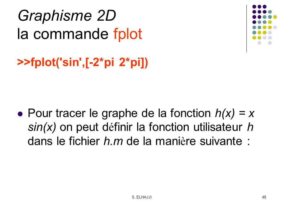 S. ELHAJJI48 Graphisme 2D la commande fplot >>fplot('sin',[-2*pi 2*pi]) Pour tracer le graphe de la fonction h(x) = x sin(x) on peut d é finir la fonc