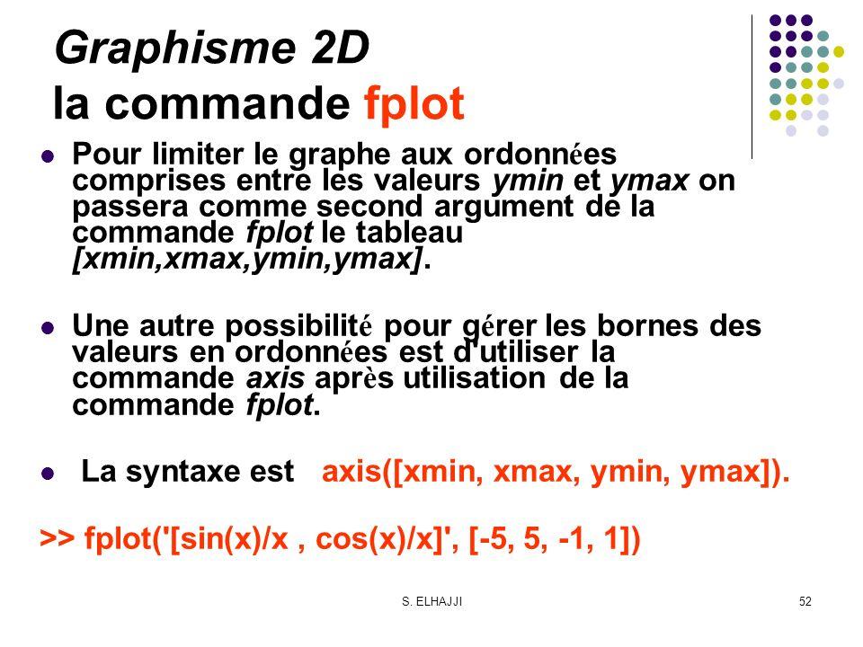 S. ELHAJJI52 Graphisme 2D la commande fplot Pour limiter le graphe aux ordonn é es comprises entre les valeurs ymin et ymax on passera comme second ar