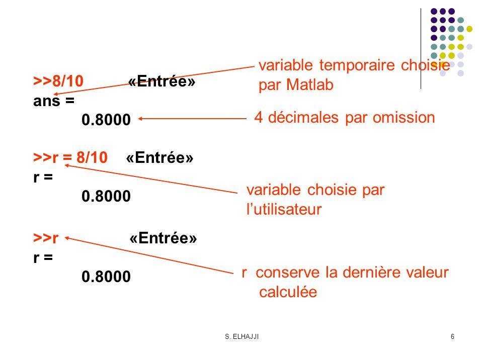 S. ELHAJJI6 >>r «Entrée» r = 0.8000 4 décimales par omission variable temporaire choisie par Matlab variable choisie par lutilisateur r conserve la de