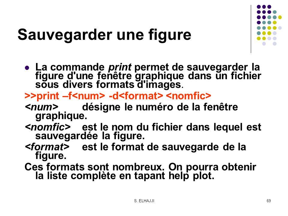 S. ELHAJJI69 Sauvegarder une figure La commande print permet de sauvegarder la figure d'une fenêtre graphique dans un fichier sous divers formats d'im