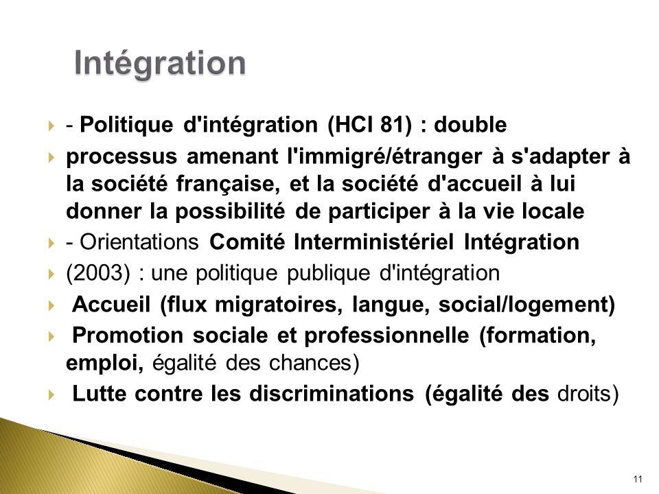 - Politique d'intégration (HCI 81) : double processus amenant l'immigré/étranger à s'adapter à la société française, et la société d'accueil à lui don