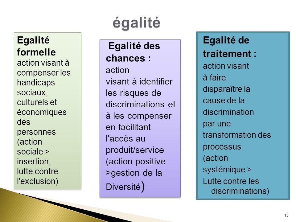 Egalité des chances : action visant à identifier les risques de discriminations et à les compenser en facilitant l'accès au produit/service (action po