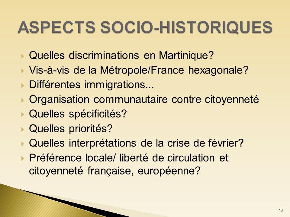 Quelles discriminations en Martinique? Vis-à-vis de la Métropole/France hexagonale? Différentes immigrations... Organisation communautaire contre cito