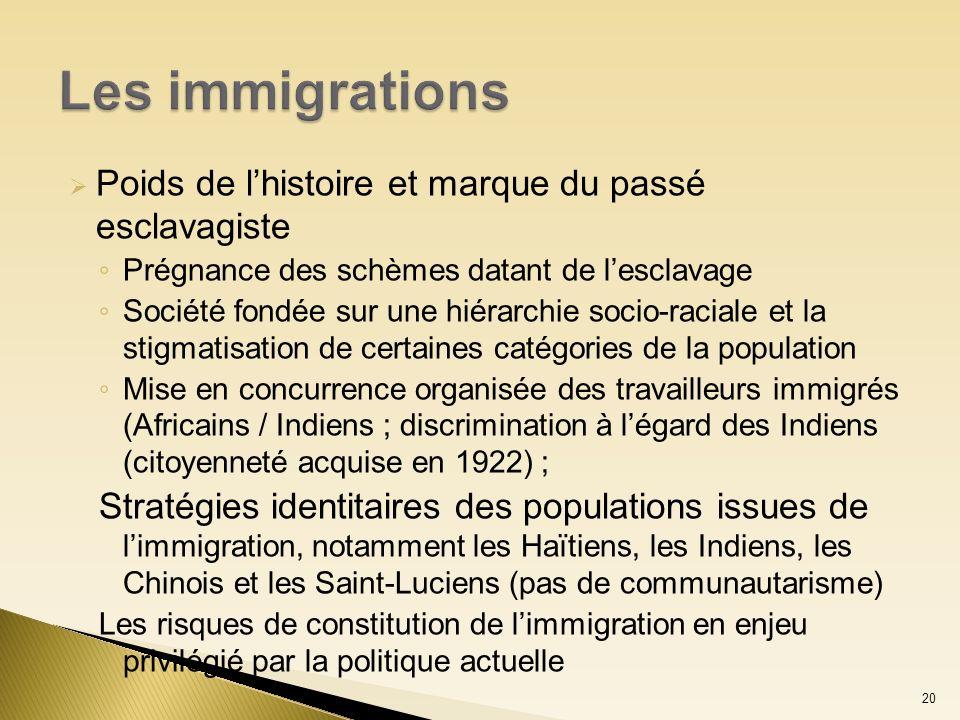 Poids de lhistoire et marque du passé esclavagiste Prégnance des schèmes datant de lesclavage Société fondée sur une hiérarchie socio-raciale et la st