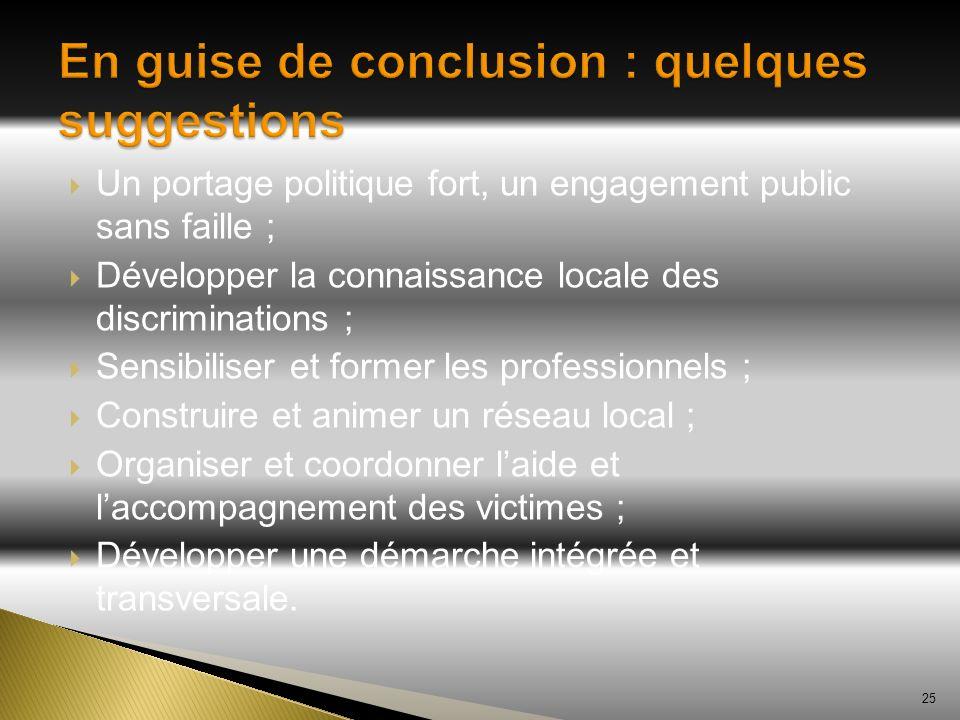 Un portage politique fort, un engagement public sans faille ; Développer la connaissance locale des discriminations ; Sensibiliser et former les profe