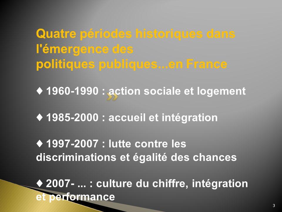 Quatre périodes historiques dans l'émergence des politiques publiques...en France 1960-1990 : action sociale et logement 1985-2000 : accueil et intégr