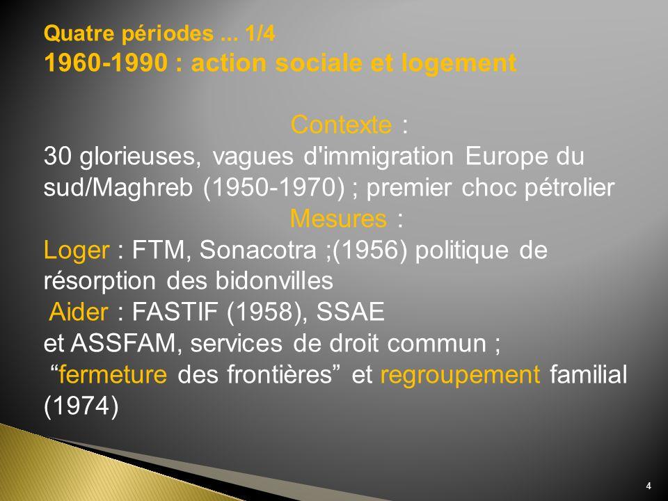 Quatre périodes... 1/4 1960-1990 : action sociale et logement Contexte : 30 glorieuses, vagues d'immigration Europe du sud/Maghreb (1950-1970) ; premi