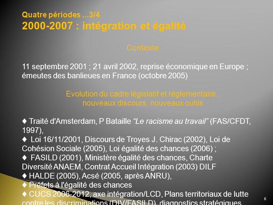 Quatre périodes...3/4 2000-2007 : intégration et égalité Contexte 11 septembre 2001 ; 21 avril 2002, reprise économique en Europe ; émeutes des banlie