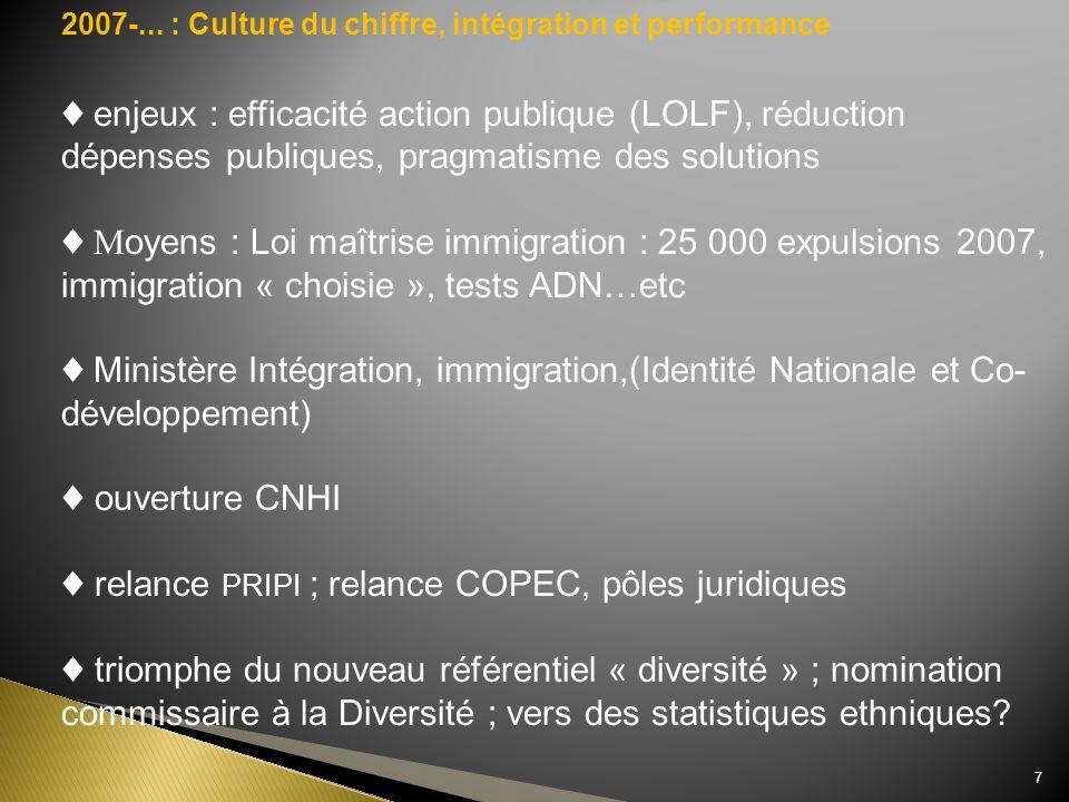 2007-... : Culture du chiffre, intégration et performance enjeux : efficacité action publique (LOLF), réduction dépenses publiques, pragmatisme des so