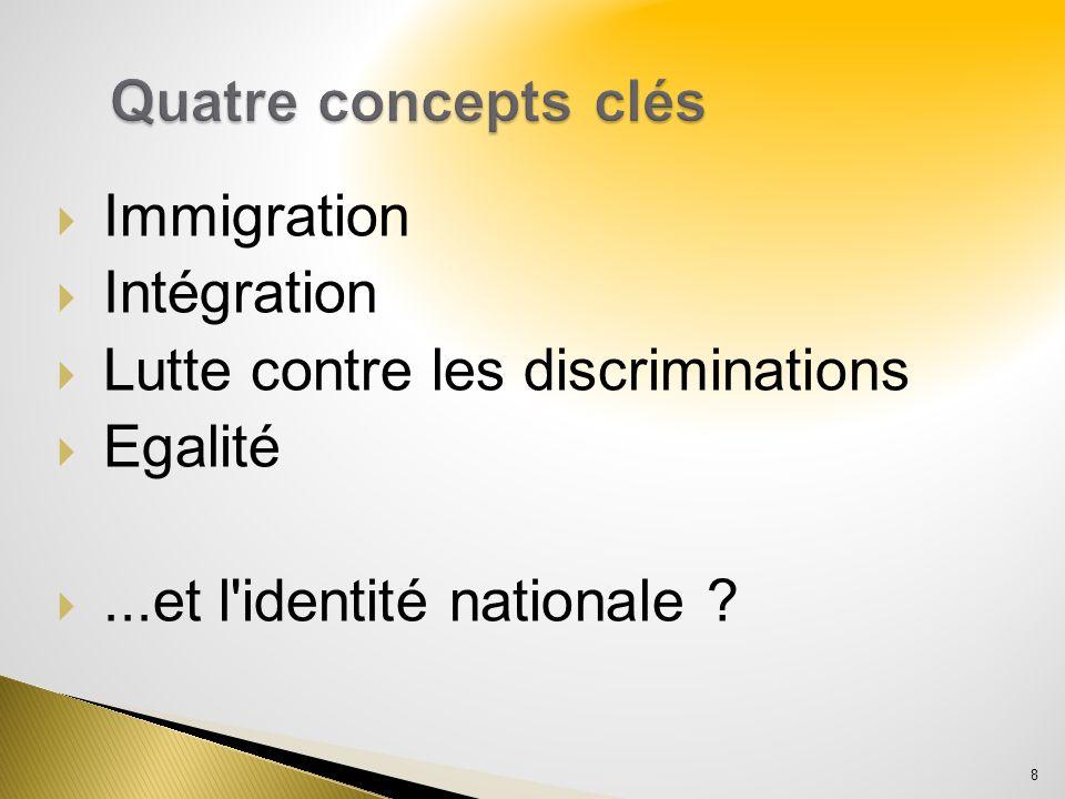 Immigration Intégration Lutte contre les discriminations Egalité...et l'identité nationale ? 8