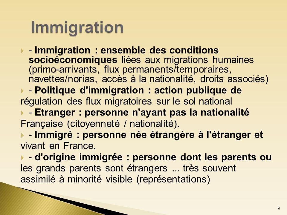 - Immigration : ensemble des conditions socioéconomiques liées aux migrations humaines (primo-arrivants, flux permanents/temporaires, navettes/norias,