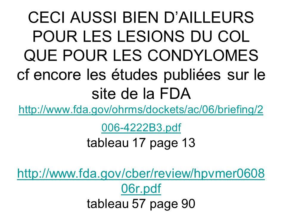 CECI AUSSI BIEN DAILLEURS POUR LES LESIONS DU COL QUE POUR LES CONDYLOMES cf encore les études publiées sur le site de la FDA http://www.fda.gov/ohrms