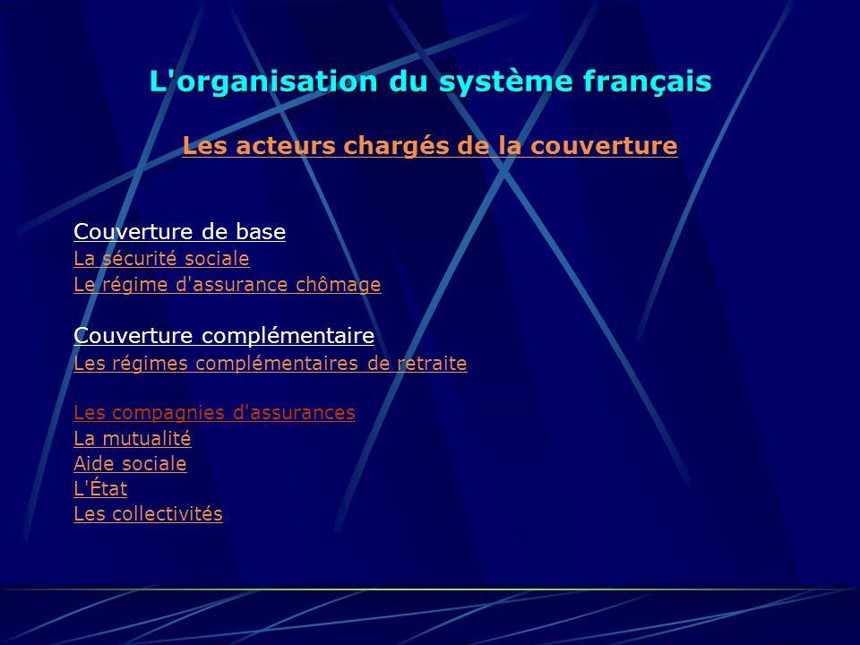 1998/1997 1999/1998 2000/1999 TOTAL DES PRESTATIONS 3,1 % 2,9 % 3,0 % 400 082 Source : ADECRI - 25, 27 rue d Astorg, 75008 PARIS