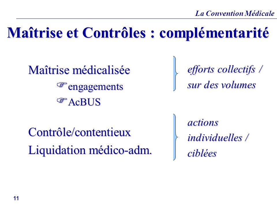 La Convention Médicale 11 Maîtrise médicalisée engagements engagements AcBUS AcBUSContrôle/contentieux Liquidation médico-adm. efforts collectifs / su