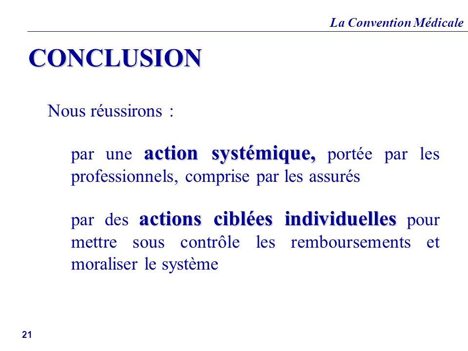 La Convention Médicale 21 Nous réussirons : action systémique, par une action systémique, portée par les professionnels, comprise par les assurés acti