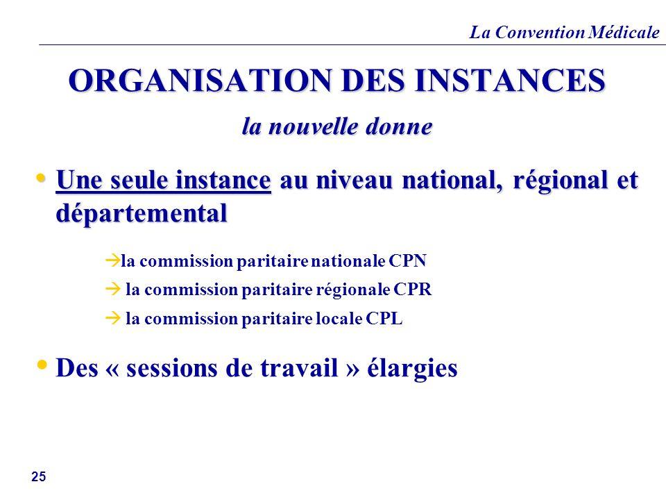 La Convention Médicale 25 ORGANISATION DES INSTANCES la nouvelle donne Une seule instance au niveau national, régional et départemental Une seule inst