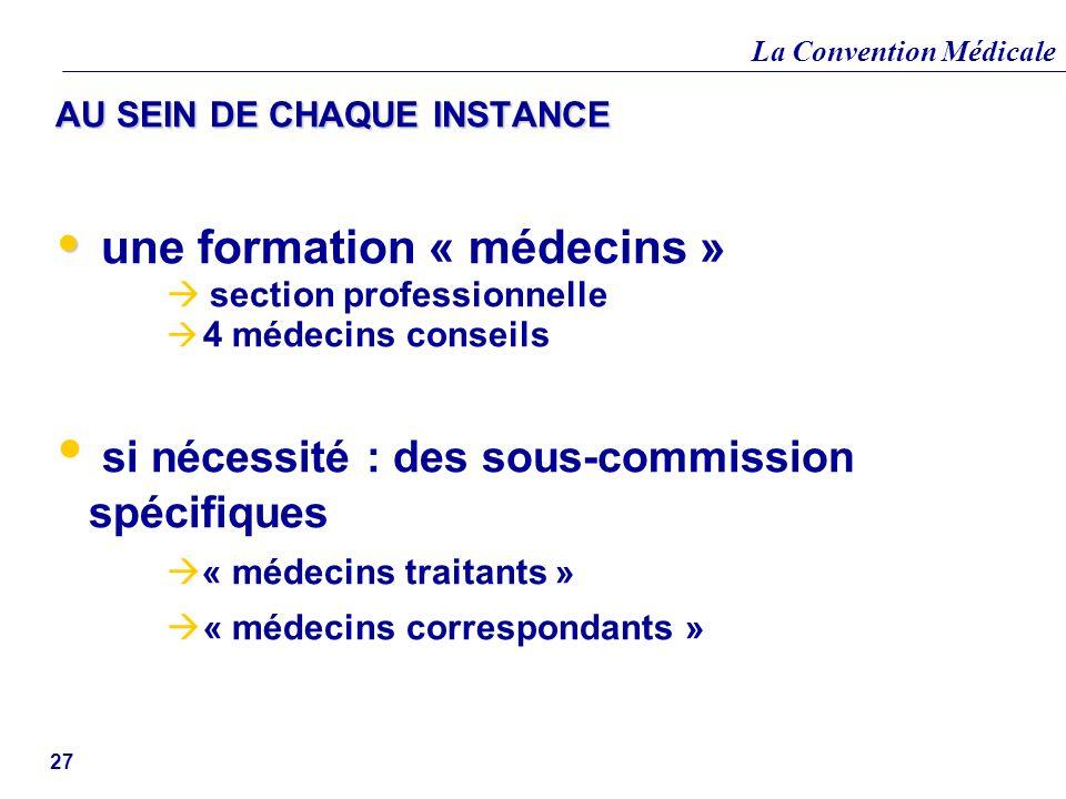 La Convention Médicale 27 AU SEIN DE CHAQUE INSTANCE une formation « médecins » section professionnelle 4 médecins conseils si nécessité : des sous-co