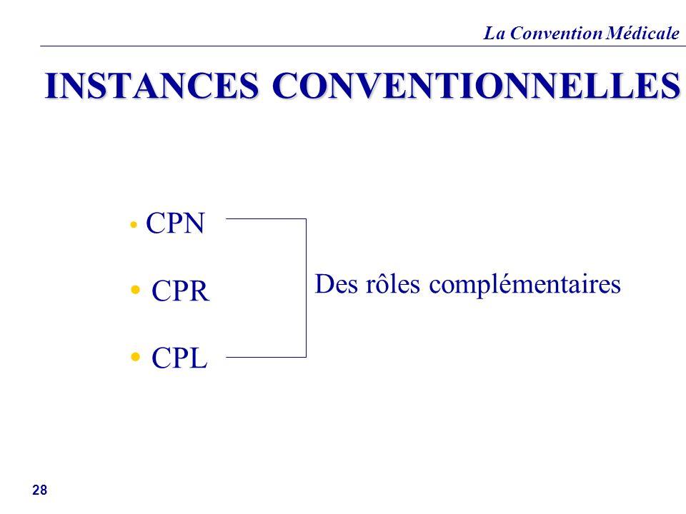 La Convention Médicale 28 INSTANCES CONVENTIONNELLES CPN CPR CPL Des rôles complémentaires