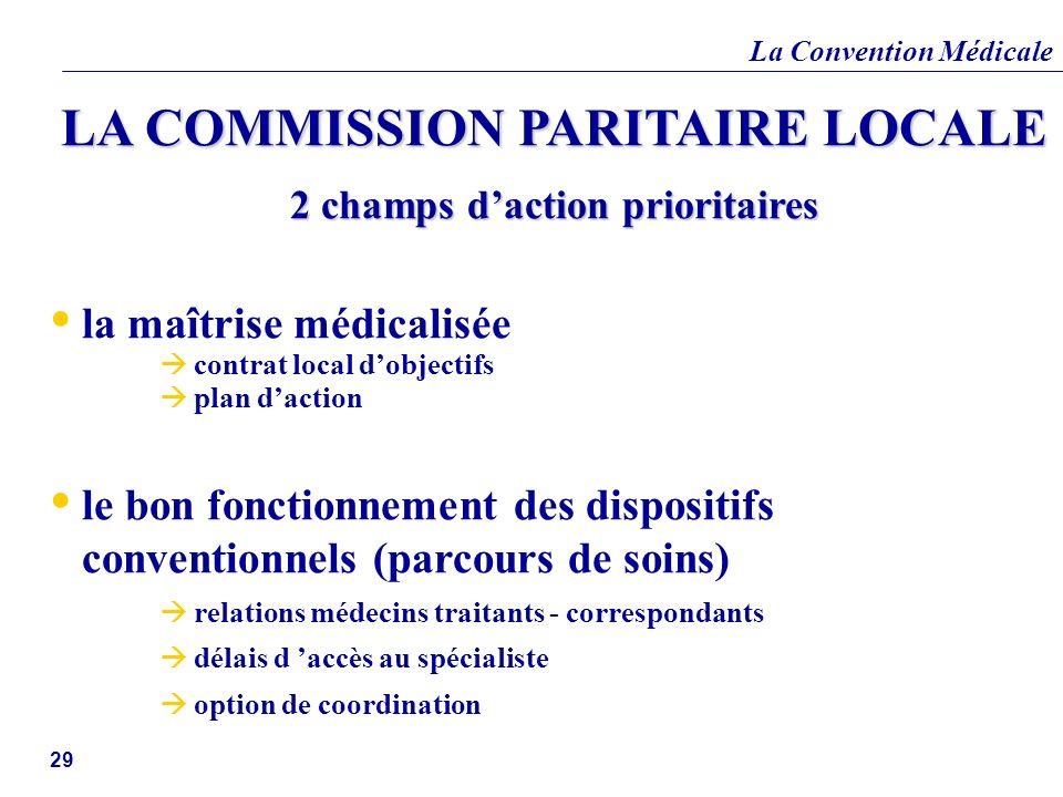 La Convention Médicale 29 LA COMMISSION PARITAIRE LOCALE 2 champs daction prioritaires la maîtrise médicalisée contrat local dobjectifs plan daction l