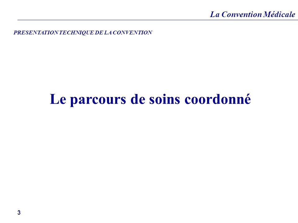 La Convention Médicale 3 Le parcours de soins coordonné PRESENTATION TECHNIQUE DE LA CONVENTION