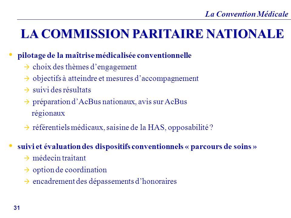 La Convention Médicale 31 LA COMMISSION PARITAIRE NATIONALE pilotage de la maîtrise médicalisée conventionnelle choix des thèmes dengagement objectifs