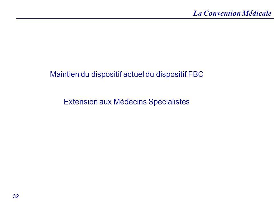 La Convention Médicale 32 Maintien du dispositif actuel du dispositif FBC Extension aux Médecins Spécialistes