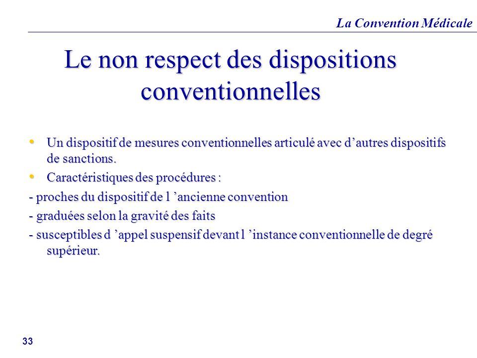La Convention Médicale 33 Le non respect des dispositions conventionnelles Un dispositif de mesures conventionnelles articulé avec dautres dispositifs