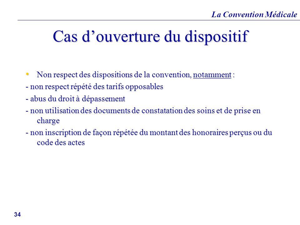 La Convention Médicale 34 Cas douverture du dispositif Non respect des dispositions de la convention, notamment : Non respect des dispositions de la c
