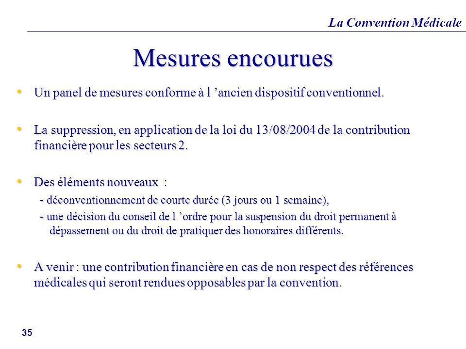 La Convention Médicale 35 Mesures encourues Un panel de mesures conforme à l ancien dispositif conventionnel. Un panel de mesures conforme à l ancien