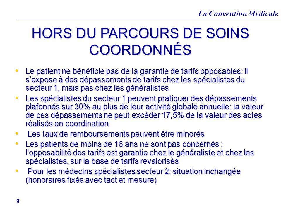 La Convention Médicale 9 HORS DU PARCOURS DE SOINS COORDONNÉS Le patient ne bénéficie pas de la garantie de tarifs opposables: il sexpose à des dépass