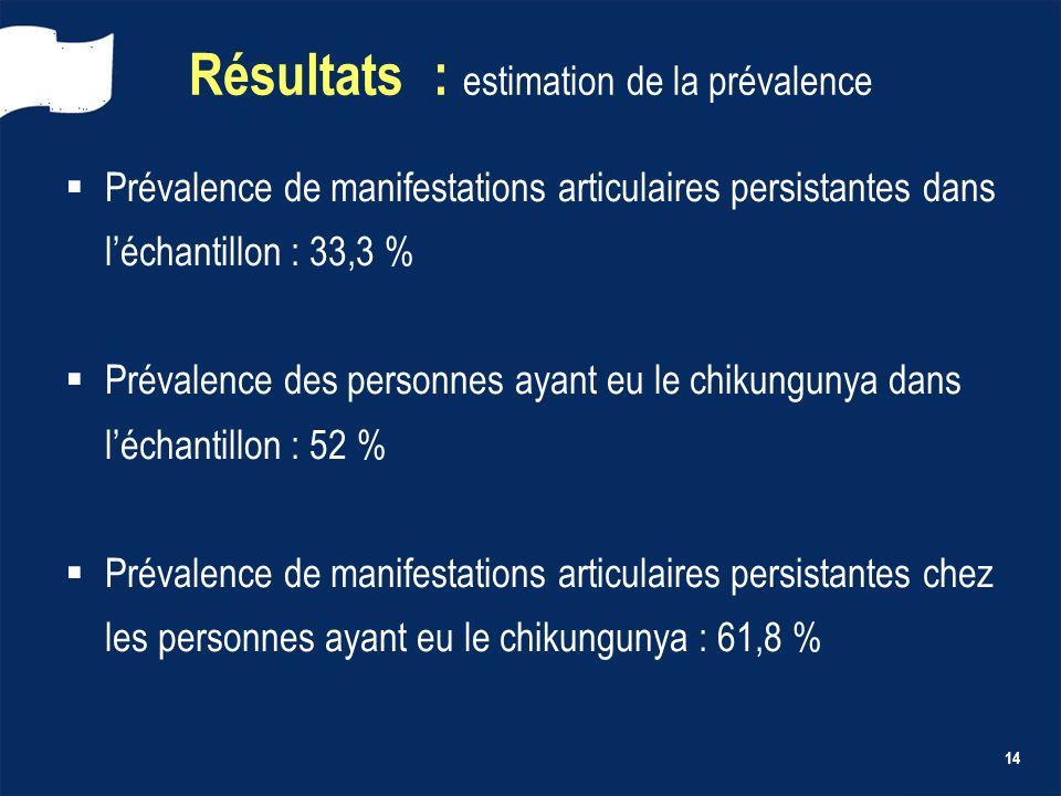 14 Résultats : estimation de la prévalence Prévalence de manifestations articulaires persistantes dans léchantillon : 33,3 % Prévalence des personnes
