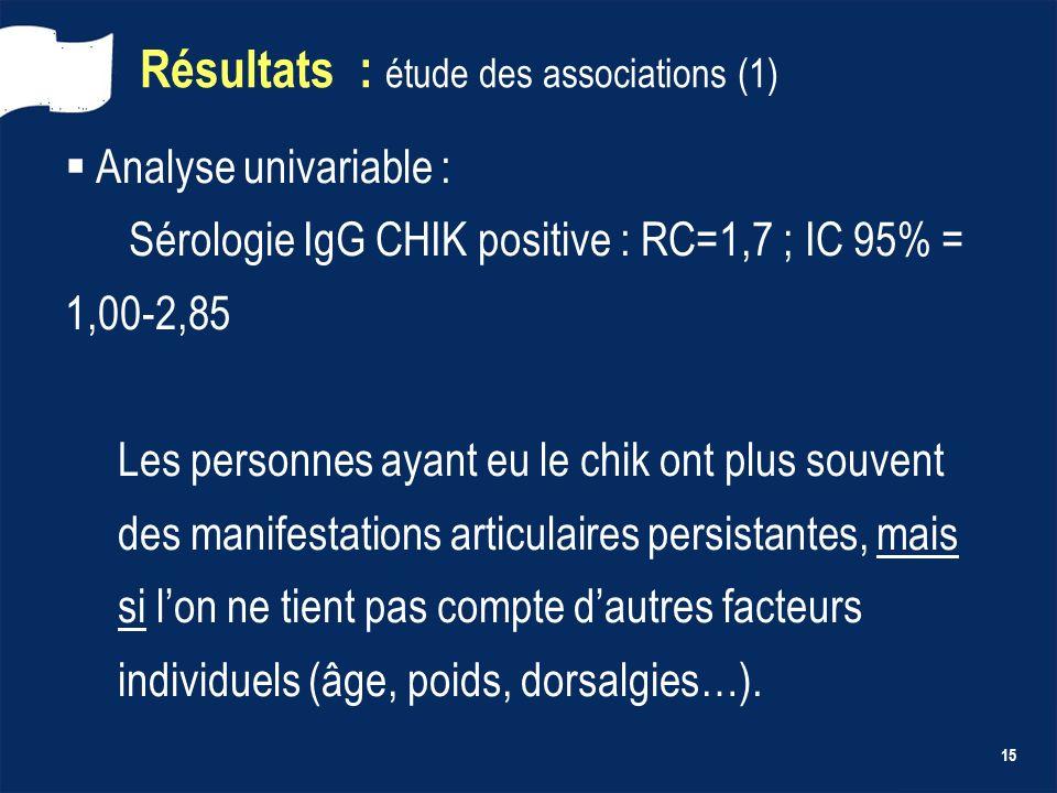 15 Résultats : étude des associations (1) Analyse univariable : Sérologie IgG CHIK positive : RC=1,7 ; IC 95% = 1,00-2,85 Les personnes ayant eu le ch