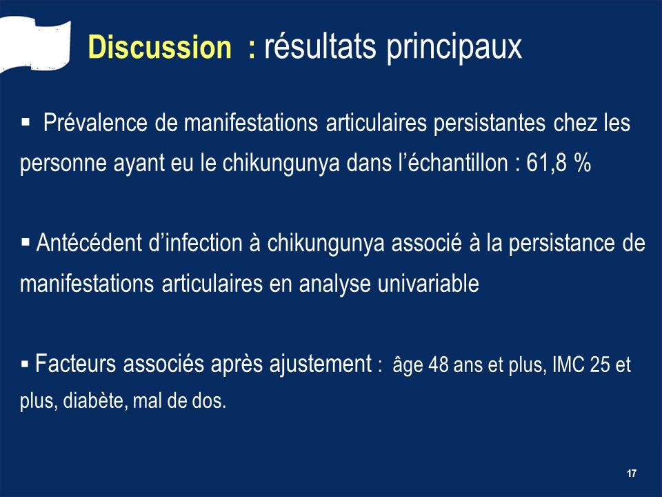 17 Discussion : résultats principaux Prévalence de manifestations articulaires persistantes chez les personne ayant eu le chikungunya dans léchantillo