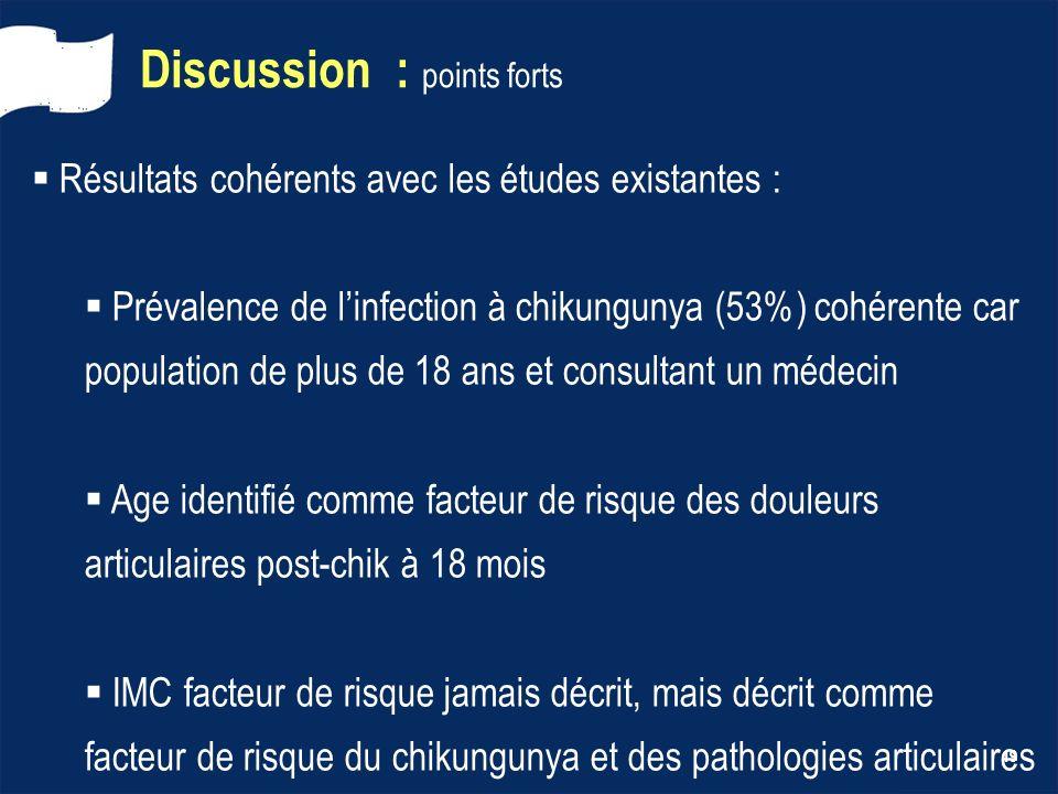 19 Discussion : points forts Résultats cohérents avec les études existantes : Prévalence de linfection à chikungunya (53%) cohérente car population de