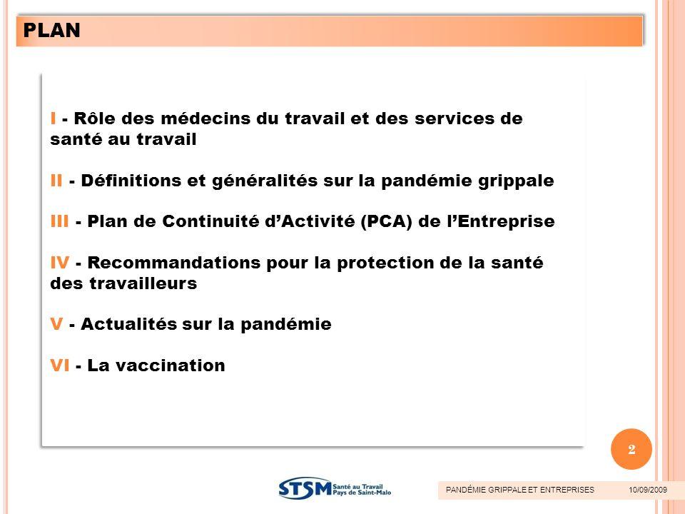 I - Rôle des médecins du travail et des services de santé au travail II - Définitions et généralités sur la pandémie grippale III - Plan de Continuité