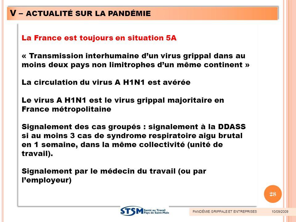 La France est toujours en situation 5A « Transmission interhumaine dun virus grippal dans au moins deux pays non limitrophes dun même continent » La c