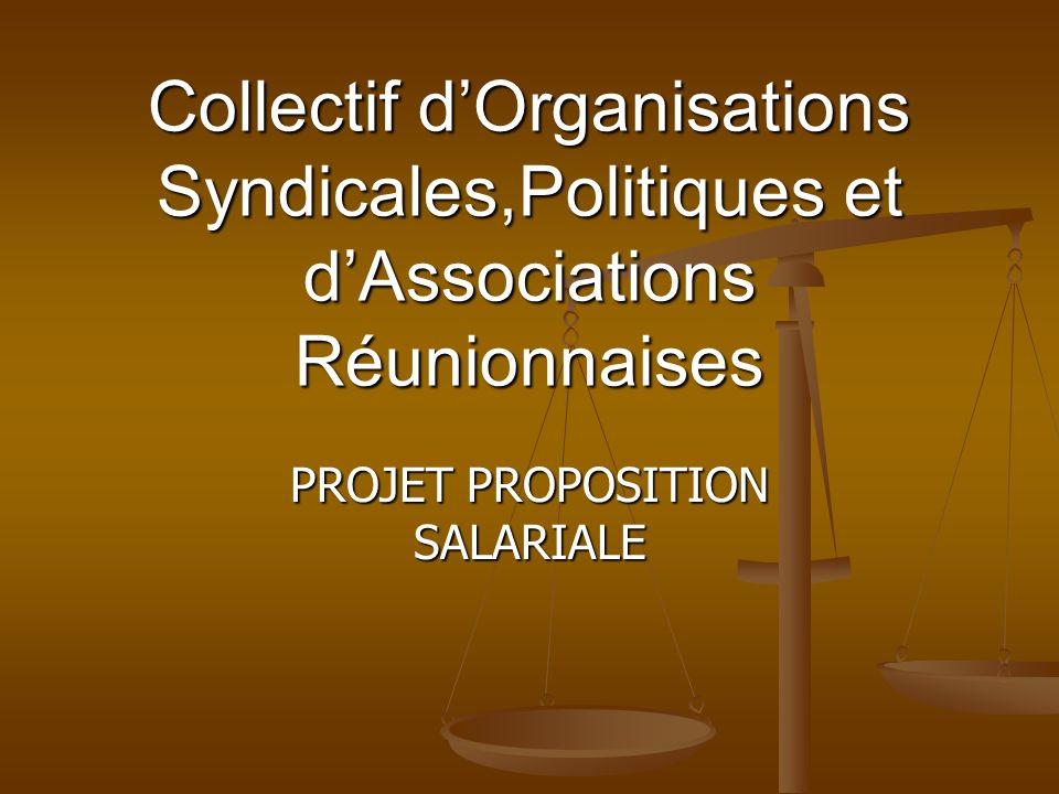 Collectif dOrganisations Syndicales,Politiques et dAssociations Réunionnaises PROJET PROPOSITION SALARIALE