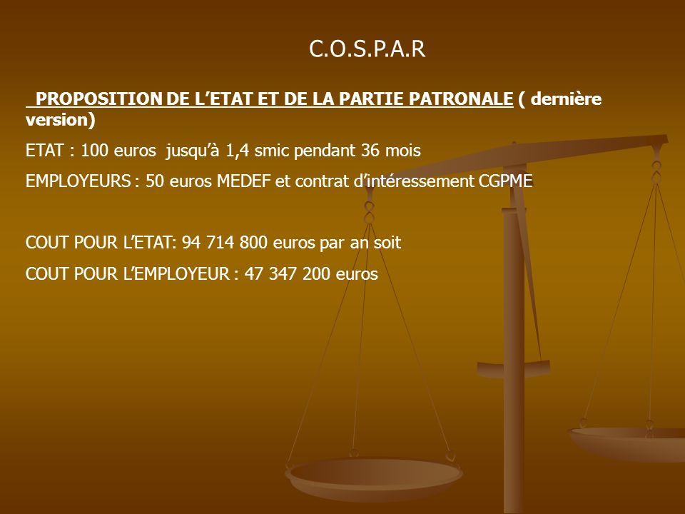C.O.S.P.A.R PROPOSITION DE LETAT ET DE LA PARTIE PATRONALE ( dernière version) ETAT : 100 euros jusquà 1,4 smic pendant 36 mois EMPLOYEURS : 50 euros MEDEF et contrat dintéressement CGPME COUT POUR LETAT: 94 714 800 euros par an soit COUT POUR LEMPLOYEUR : 47 347 200 euros