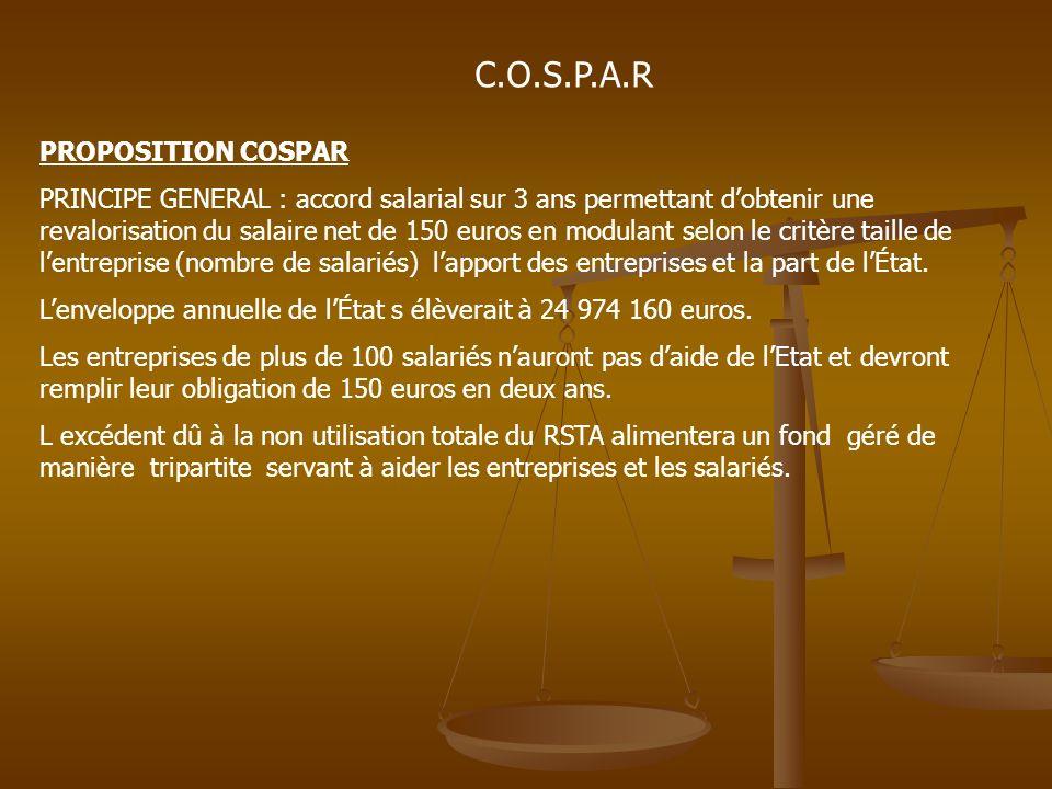 C.O.S.P.A.R PROPOSITION COSPAR PRINCIPE GENERAL : accord salarial sur 3 ans permettant dobtenir une revalorisation du salaire net de 150 euros en modulant selon le critère taille de lentreprise (nombre de salariés) lapport des entreprises et la part de lÉtat.